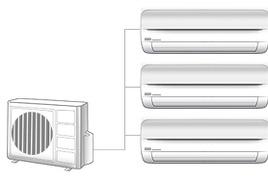 Мульти сплит-системы Fujitsu в городе Нижний Новгород - Портал выгодных покупок BLIZKO.ru
